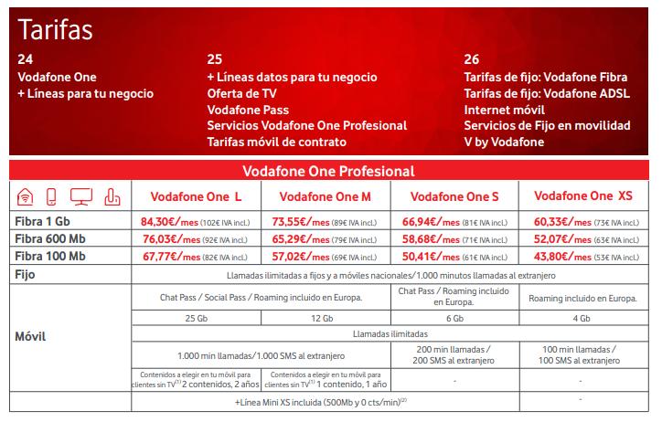 Tarifas 24 Vodafone